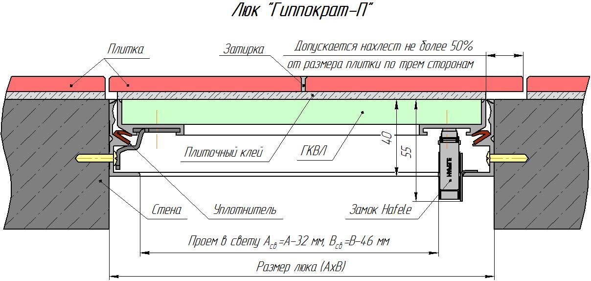 Монтажная схема люка под плитку Гиппократ